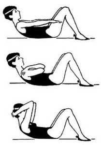 A cartoon of a woman demonstrating the three arm positions you can use when doing crunches: arms straight out, arms crossed over chest, or hand on the head