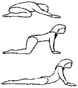 A three-part cartoon, first showing a woman in child's pose, then on her hands and knees, and finally on her hands and knees but with her torso lowered to the floor